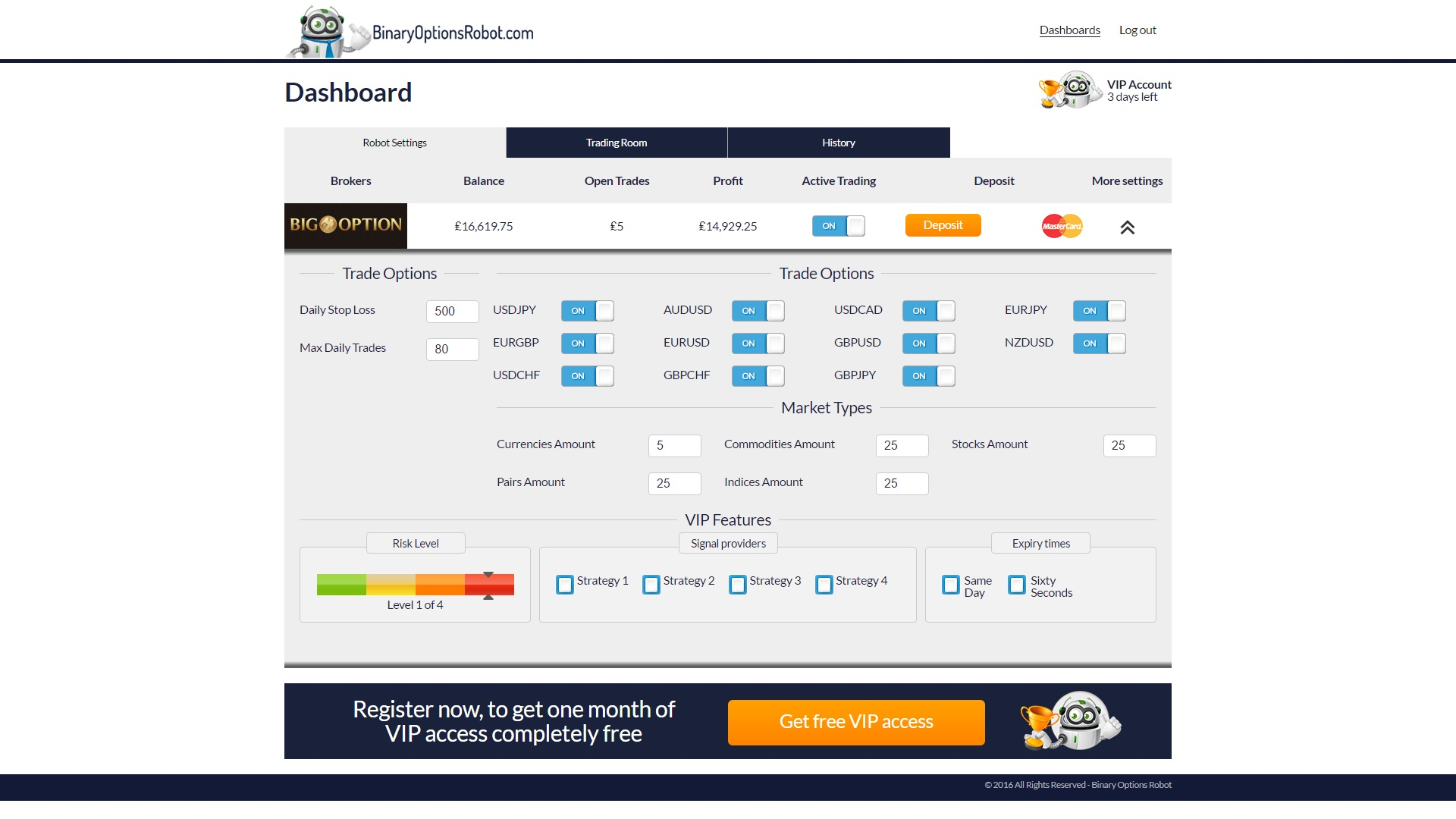 Binary option multiplier software training